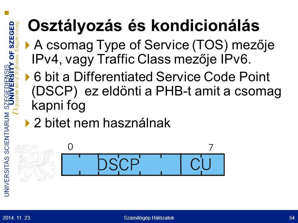 UNIVERSITY OF SZEGED D epartment of Software Engineering UNIVERSITAS SCIENTIARUM SZEGEDIENSIS Osztályozás és kondicionálás  A csomag Type of Service