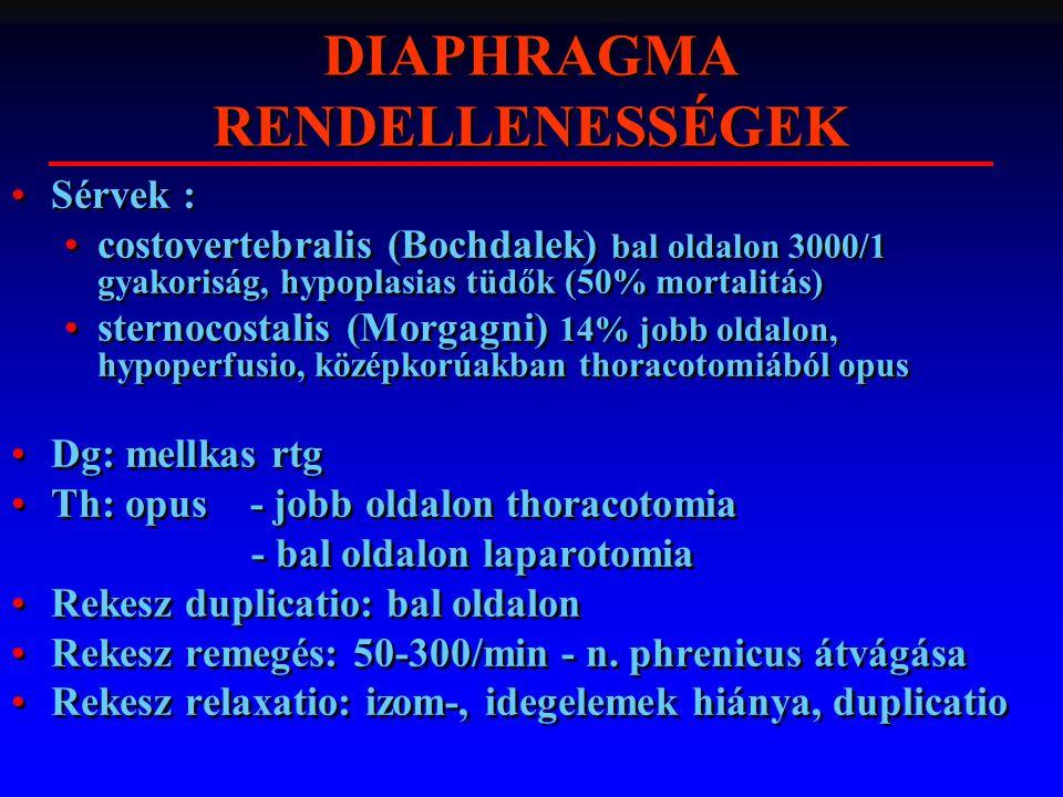 DIAPHRAGMA RENDELLENESSÉGEK Sérvek : costovertebralis (Bochdalek) bal oldalon 3000/1 gyakoriság, hypoplasias tüdők (50% mortalitás) sternocostalis (Morgagni) 14% jobb oldalon, hypoperfusio, középkorúakban thoracotomiából opus Dg: mellkas rtg Th: opus - jobb oldalon thoracotomia - bal oldalon laparotomia Rekesz duplicatio: bal oldalon Rekesz remegés: 50-300/min - n.