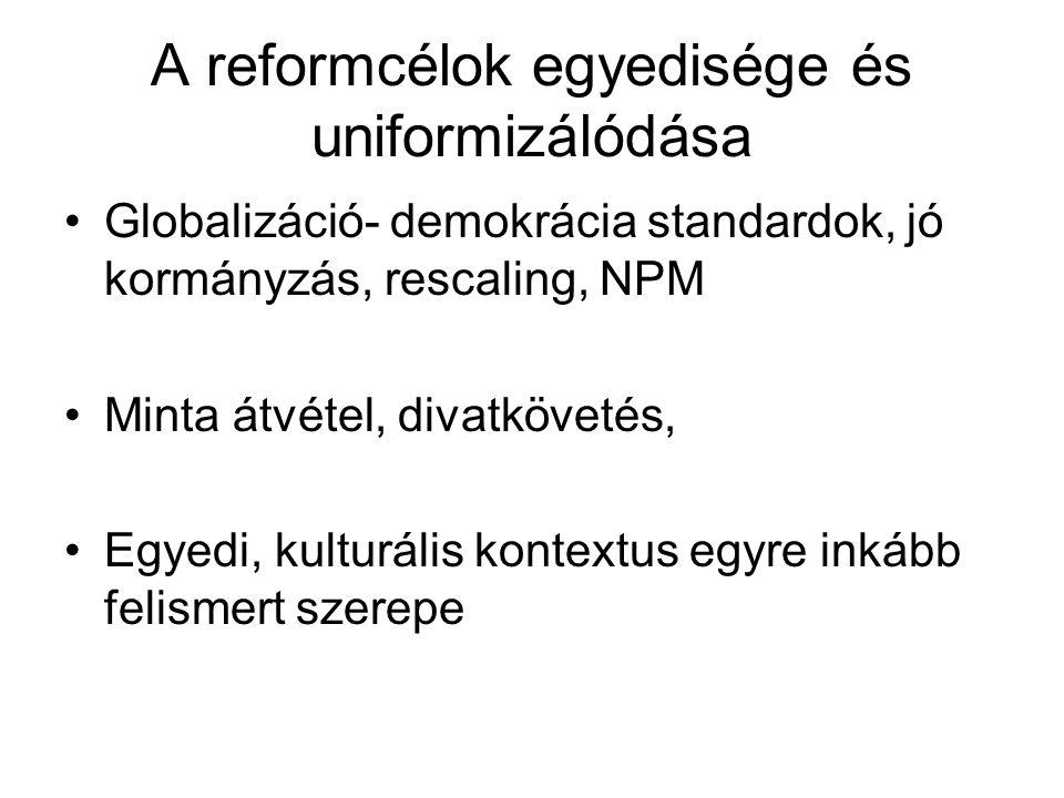 A reformcélok egyedisége és uniformizálódása Globalizáció- demokrácia standardok, jó kormányzás, rescaling, NPM Minta átvétel, divatkövetés, Egyedi, kulturális kontextus egyre inkább felismert szerepe