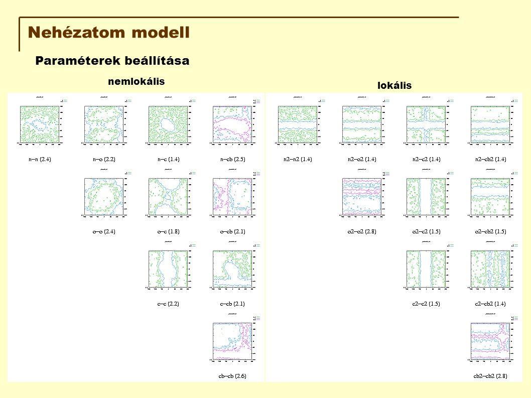 Nehézatom modell Paraméterek beállítása nemlokális lokális