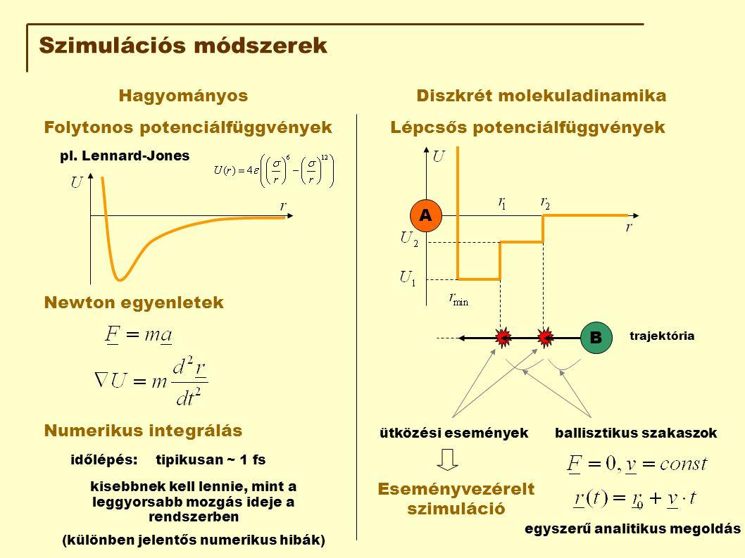 Szimulációs módszerek Newton egyenletek Folytonos potenciálfüggvények Numerikus integrálás pl. Lennard-Jones kisebbnek kell lennie, mint a leggyorsabb