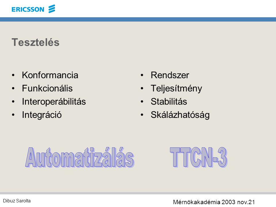 Dibuz Sarolta Mérnökakadémia 2003 nov.21 Tesztelés Konformancia Funkcionális Interoperábilitás Integráció Rendszer Teljesítmény Stabilitás Skálázhatóság