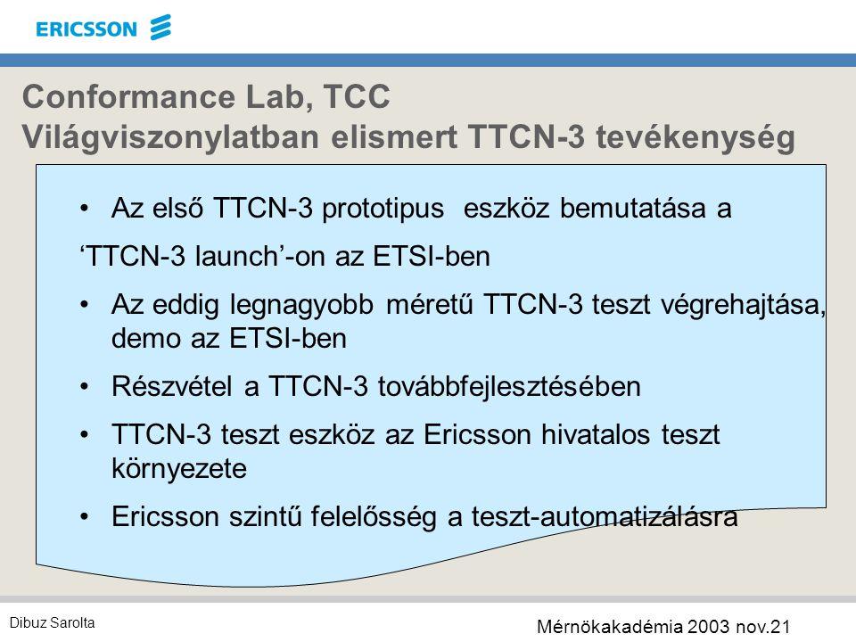 Dibuz Sarolta Mérnökakadémia 2003 nov.21 Conformance Lab, TCC Világviszonylatban elismert TTCN-3 tevékenység Az első TTCN-3 prototipus eszköz bemutatása a 'TTCN-3 launch'-on az ETSI-ben Az eddig legnagyobb méretű TTCN-3 teszt végrehajtása, demo az ETSI-ben Részvétel a TTCN-3 továbbfejlesztésében TTCN-3 teszt eszköz az Ericsson hivatalos teszt környezete Ericsson szintű felelősség a teszt-automatizálásra