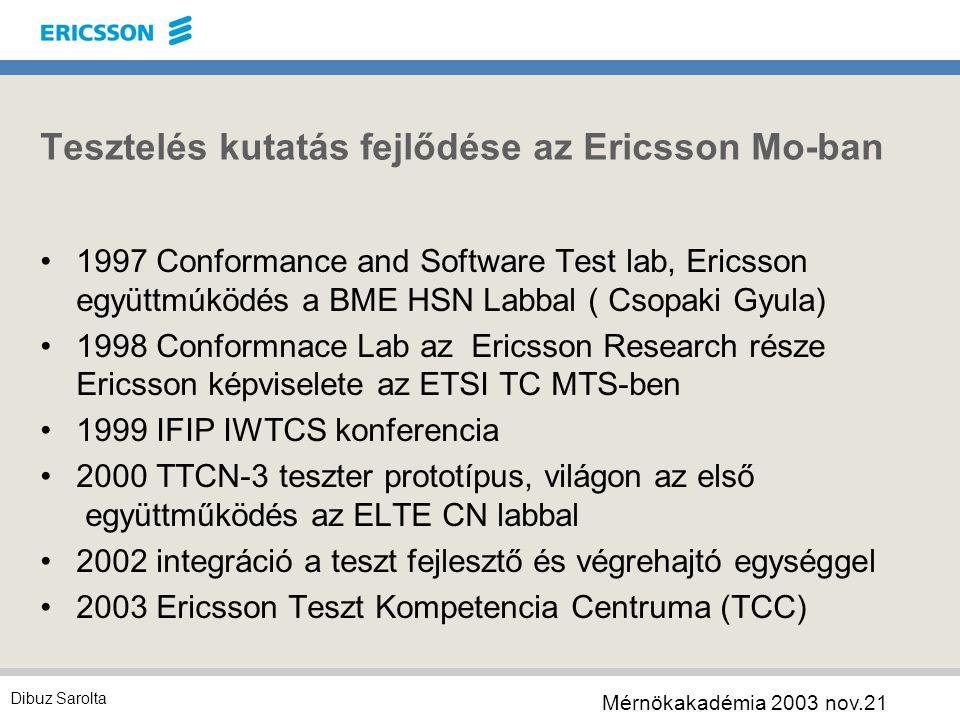 Dibuz Sarolta Mérnökakadémia 2003 nov.21 Tesztelés kutatás fejlődése az Ericsson Mo-ban 1997 Conformance and Software Test lab, Ericsson együttmúködés a BME HSN Labbal ( Csopaki Gyula) 1998 Conformnace Lab az Ericsson Research része Ericsson képviselete az ETSI TC MTS-ben 1999 IFIP IWTCS konferencia 2000 TTCN-3 teszter prototípus, világon az első együttműködés az ELTE CN labbal 2002 integráció a teszt fejlesztő és végrehajtó egységgel 2003 Ericsson Teszt Kompetencia Centruma (TCC)