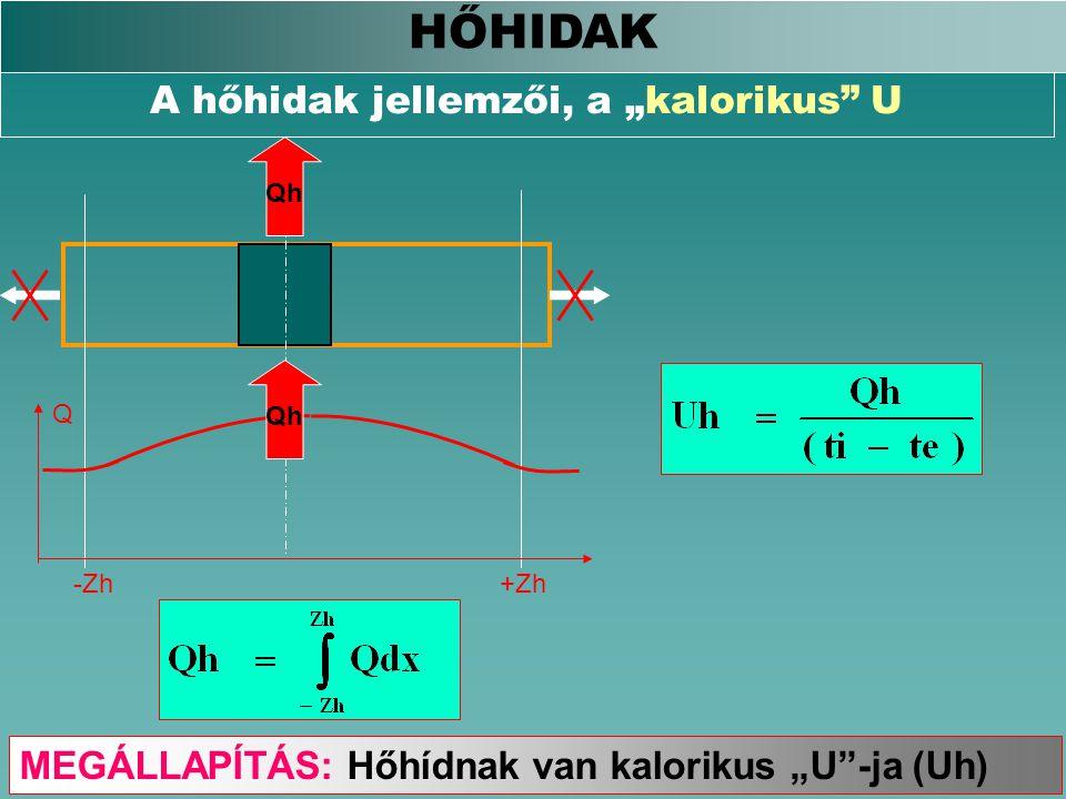 """A hőhidak jellemzői, a """"kalorikus"""" U HŐHIDAK MEGÁLLAPÍTÁS: Hőhídnak van kalorikus """"U""""-ja (Uh) Q -Zh+Zh Qh"""