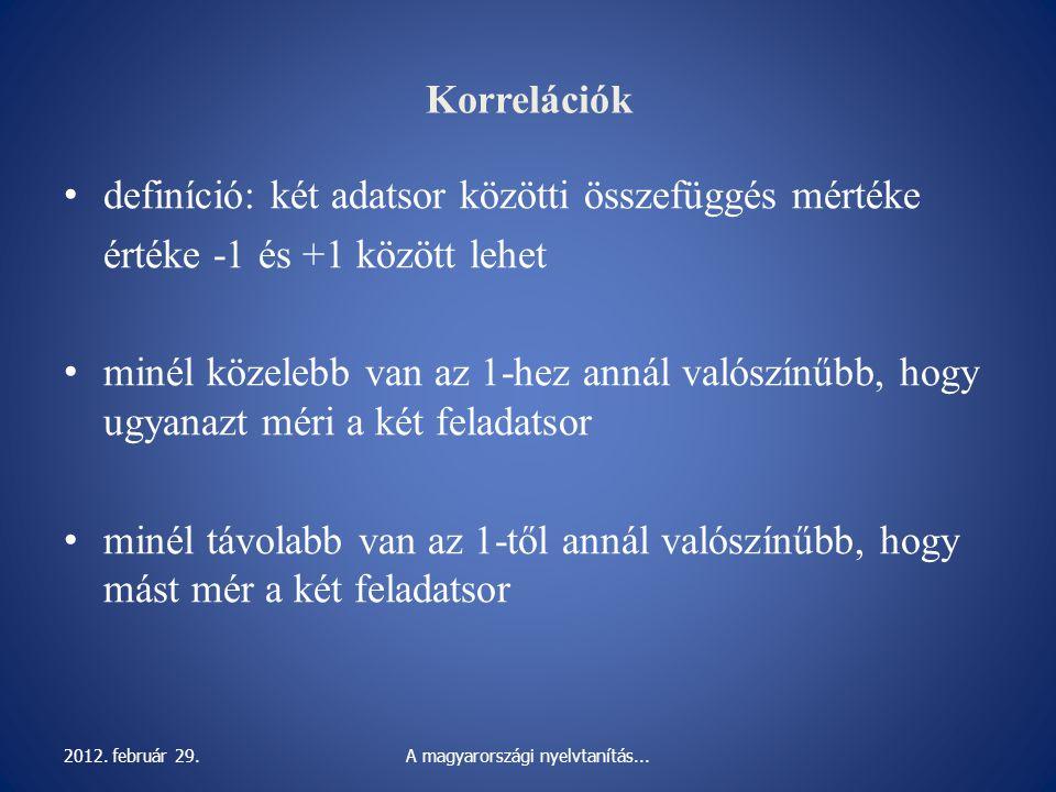 Korrelációk definíció: két adatsor közötti összefüggés mértéke értéke -1 és +1 között lehet minél közelebb van az 1-hez annál valószínűbb, hogy ugyana