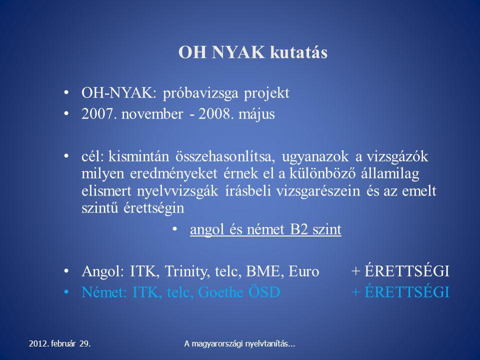 OH NYAK kutatás OH-NYAK: próbavizsga projekt 2007. november - 2008. május cél: kismintán összehasonlítsa, ugyanazok a vizsgázók milyen eredményeket ér