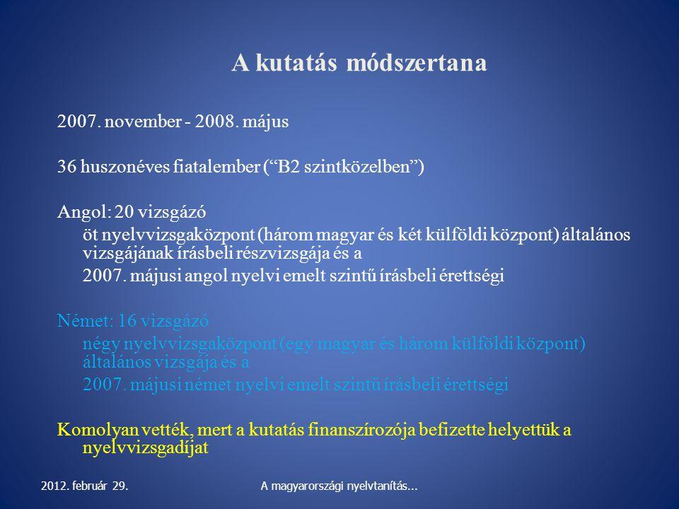 """A kutatás módszertana 2007. november - 2008. május 36 huszonéves fiatalember (""""B2 szintközelben"""") Angol: 20 vizsgázó öt nyelvvizsgaközpont (három magy"""