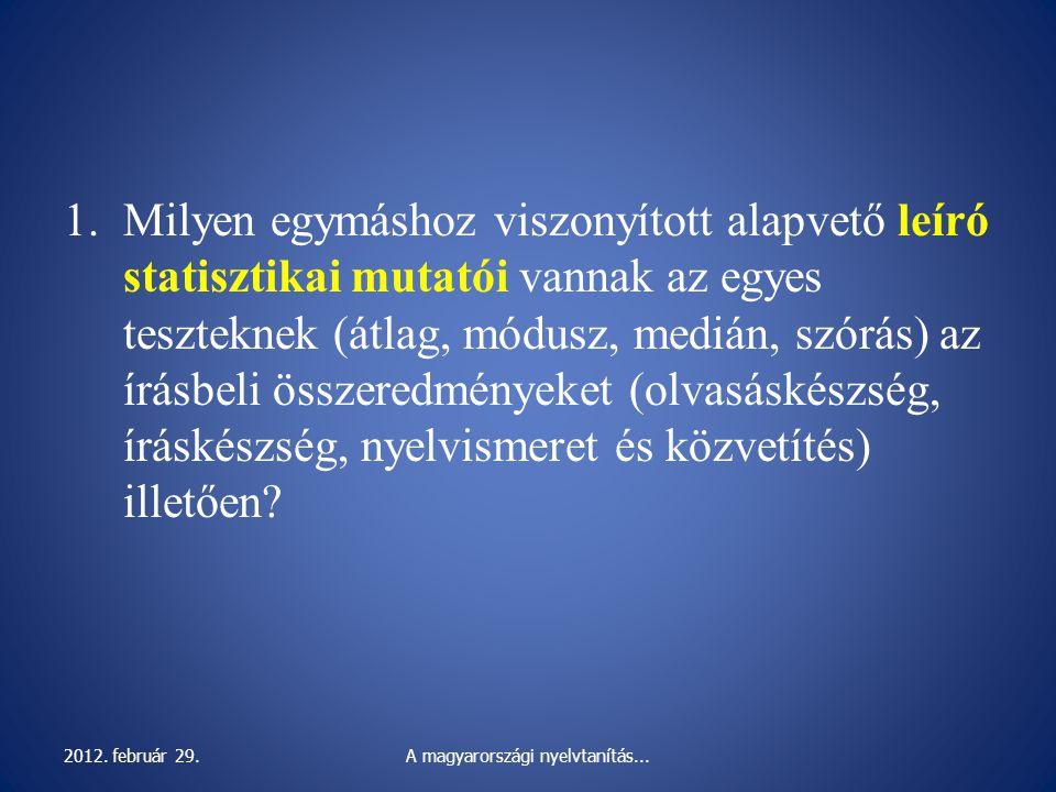 1.Milyen egymáshoz viszonyított alapvető leíró statisztikai mutatói vannak az egyes teszteknek (átlag, módusz, medián, szórás) az írásbeli összeredmén