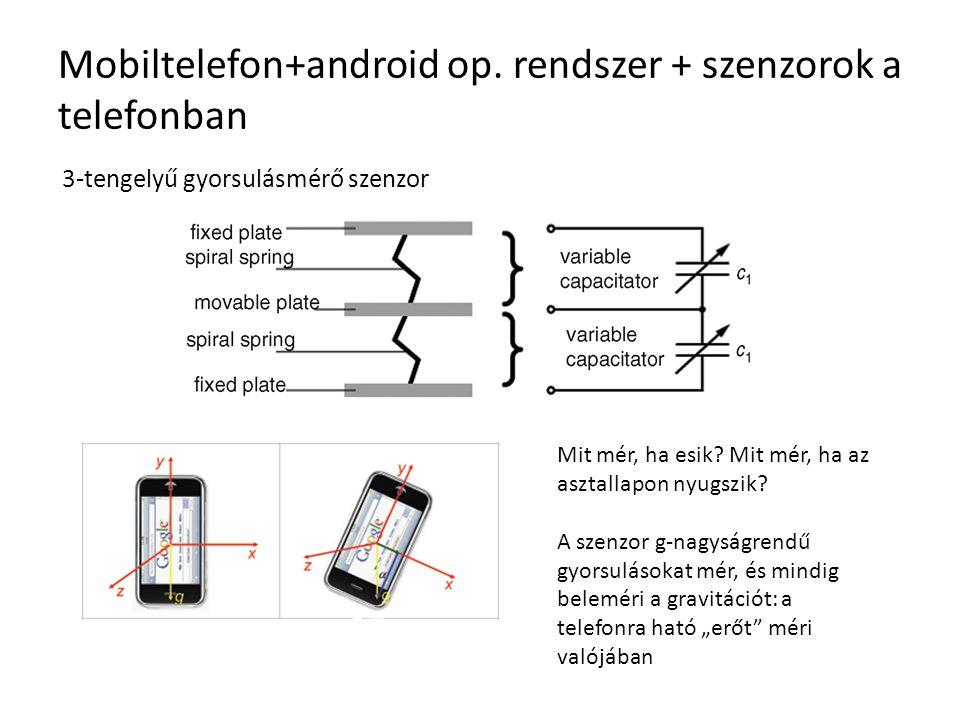 Mobiltelefon+android op.