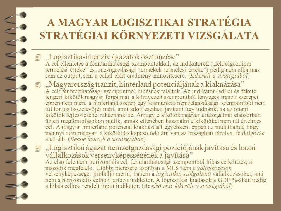"""A MAGYAR LOGISZTIKAI STRATÉGIA STRATÉGIAI KÖRNYEZETI VIZSGÁLATA 4 """"Logisztika-intenzív ágazatok ösztönzése"""" A cél ellentétes a fenntarthatósági szempo"""