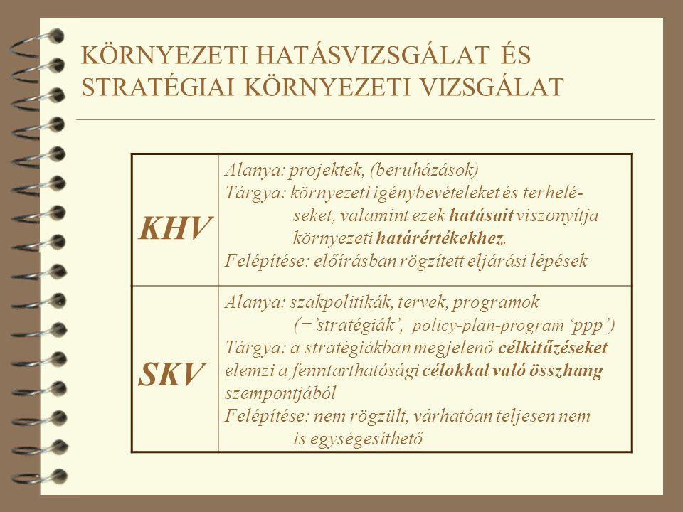 KÖRNYEZETI HATÁSVIZSGÁLAT ÉS STRATÉGIAI KÖRNYEZETI VIZSGÁLAT KHV Alanya: projektek, (beruházások) Tárgya: környezeti igénybevételeket és terhelé- seke