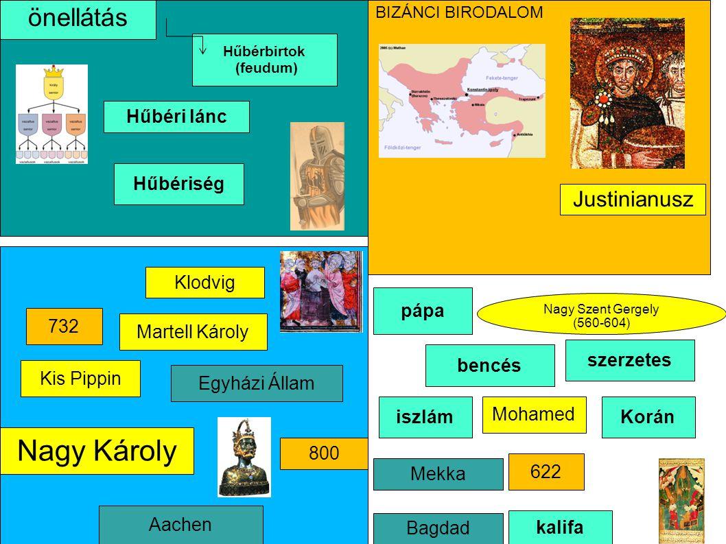 Hira hegyén Mohamed Mohamed, béke és áldás legyen vele Gábriel arkangyal Folyamatosan, részletekben kapta meg a kinyilatkoztatást Szóban közölte a kinyilatkoztatásokat tanítványaival közvetítésével ű Korán arab nyelven jutott el Mohamedhez, s mind tartalma, mind szavai szentnek számítanak A muszlimok szerte a világon máig is arabul recitálják a Korán szúráit, még ha nem értik is egyébként az arab nyelvet