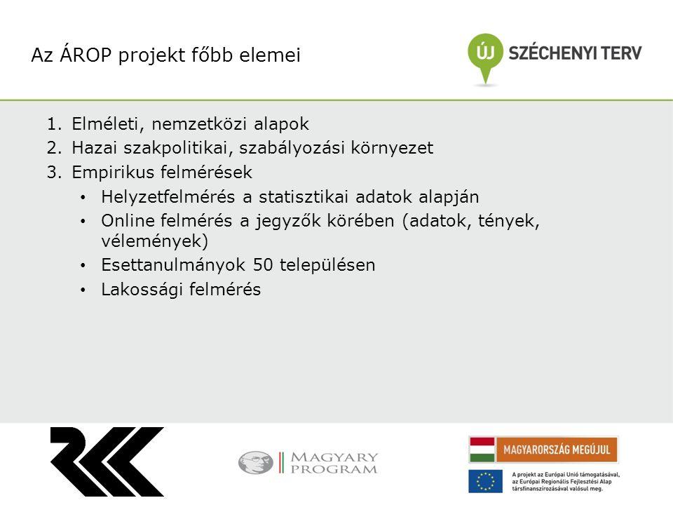 4.Szervezet és működésfejlesztési modul - pilot két településen 5.