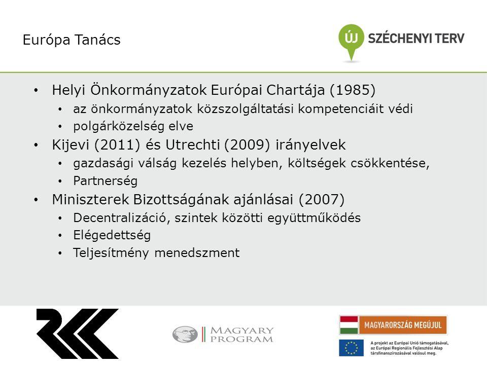 Helyi Önkormányzatok Európai Chartája (1985) az önkormányzatok közszolgáltatási kompetenciáit védi polgárközelség elve Kijevi (2011) és Utrechti (2009
