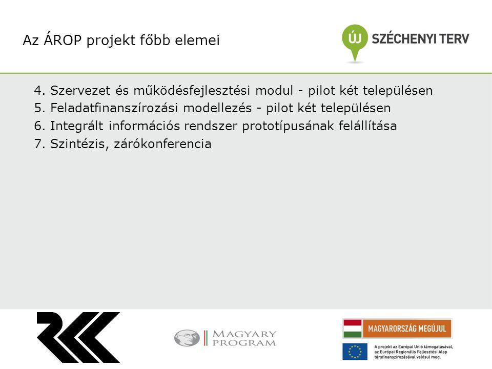 4. Szervezet és működésfejlesztési modul - pilot két településen 5. Feladatfinanszírozási modellezés - pilot két településen 6. Integrált információs