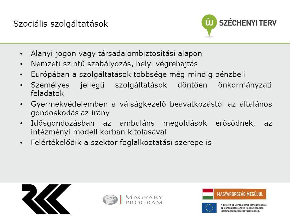Alanyi jogon vagy társadalombiztosítási alapon Nemzeti szintű szabályozás, helyi végrehajtás Európában a szolgáltatások többsége még mindig pénzbeli S