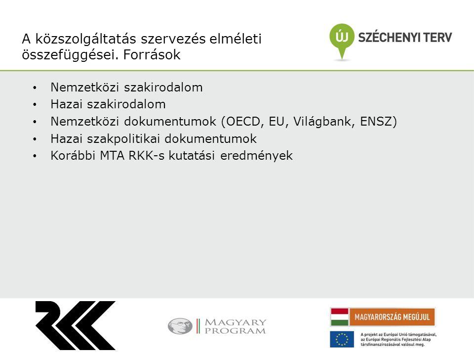 Nemzetközi szakirodalom Hazai szakirodalom Nemzetközi dokumentumok (OECD, EU, Világbank, ENSZ) Hazai szakpolitikai dokumentumok Korábbi MTA RKK-s kuta