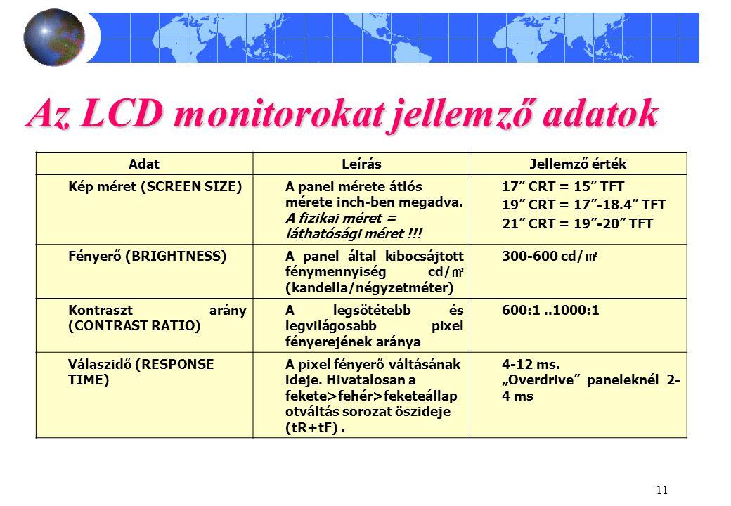11 Az LCD monitorokat jellemző adatok AdatLeírás Jellemző érték Kép méret (SCREEN SIZE) A panel mérete átlós mérete inch-ben megadva. A fizikai méret