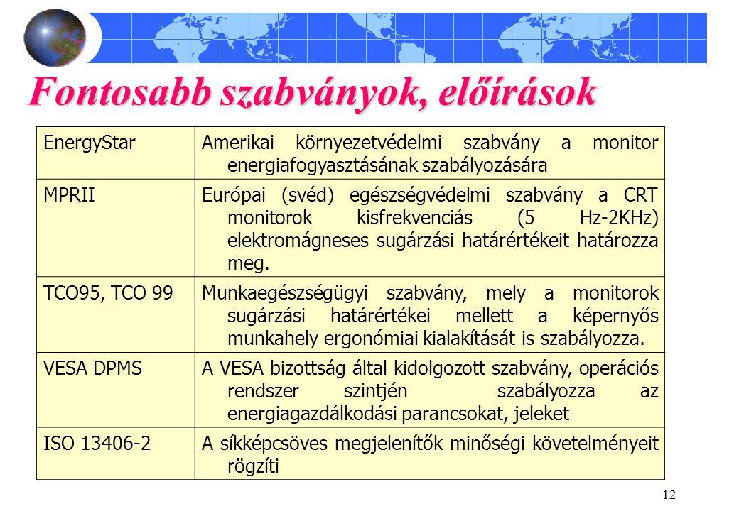 12 Fontosabb szabványok, előírások EnergyStarAmerikai környezetvédelmi szabvány a monitor energiafogyasztásának szabályozására MPRIIEurópai (svéd) egé