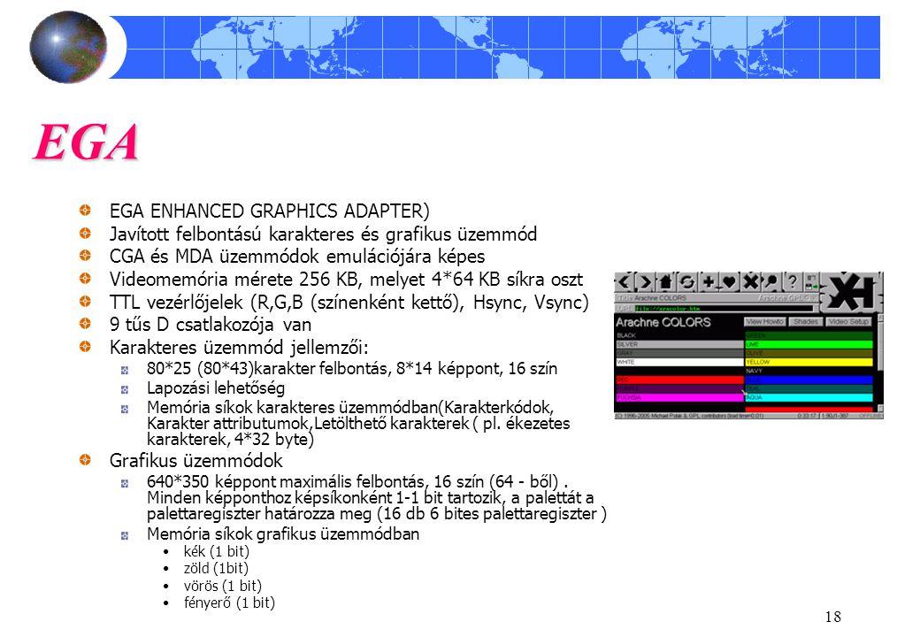 18 EGA EGA ENHANCED GRAPHICS ADAPTER) Javított felbontású karakteres és grafikus üzemmód CGA és MDA üzemmódok emulációjára képes Videomemória mérete 2