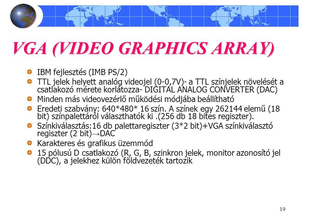 19 VGA (VIDEO GRAPHICS ARRAY) IBM fejlesztés (IMB PS/2) TTL jelek helyett analóg videojel (0-0,7V)- a TTL színjelek növelését a csatlakozó mérete korl