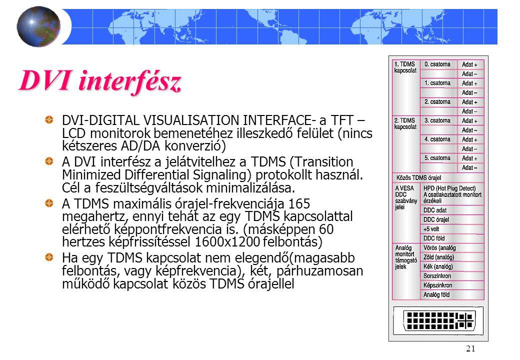 21 DVI interfész DVI-DIGITAL VISUALISATION INTERFACE- a TFT – LCD monitorok bemenetéhez illeszkedő felület (nincs kétszeres AD/DA konverzió) A DVI int