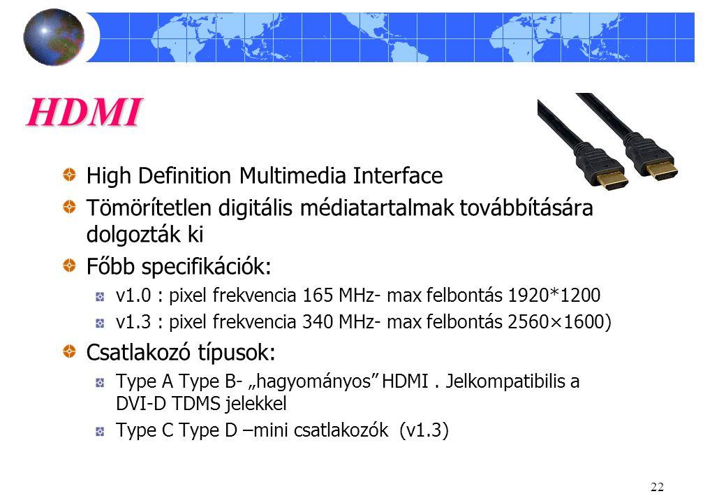 22 HDMI High Definition Multimedia Interface Tömörítetlen digitális médiatartalmak továbbítására dolgozták ki Főbb specifikációk: v1.0 : pixel frekven