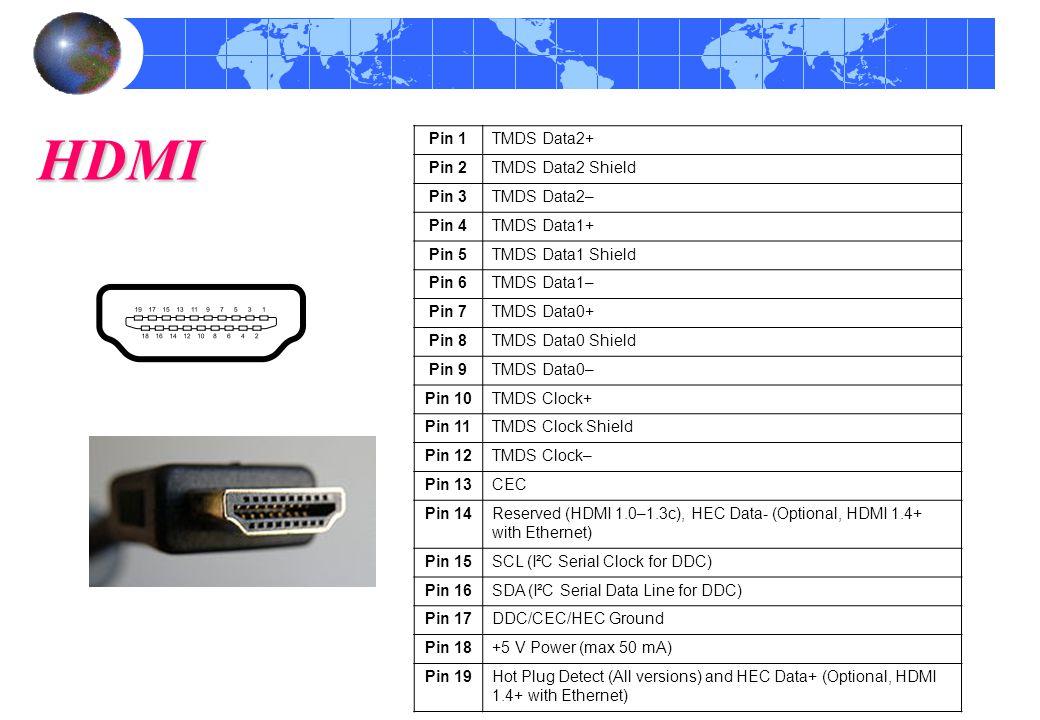 23 HDMI Pin 1TMDS Data2+ Pin 2TMDS Data2 Shield Pin 3TMDS Data2– Pin 4TMDS Data1+ Pin 5TMDS Data1 Shield Pin 6TMDS Data1– Pin 7TMDS Data0+ Pin 8TMDS D