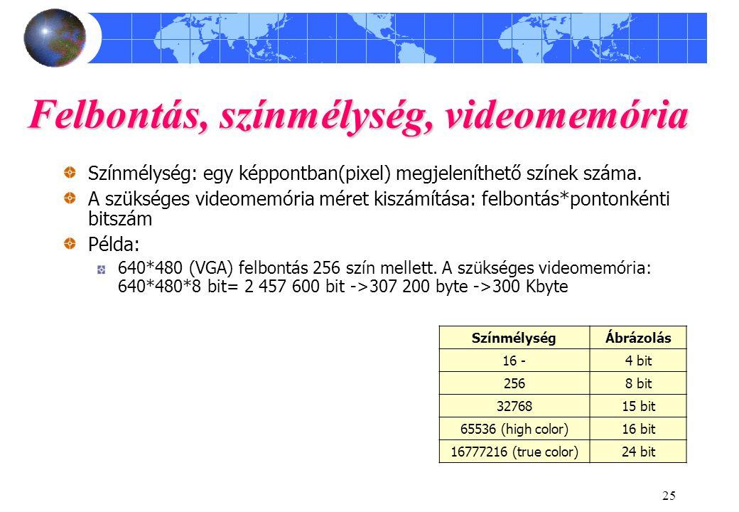 25 Felbontás, színmélység, videomemória Színmélység: egy képpontban(pixel) megjeleníthető színek száma. A szükséges videomemória méret kiszámítása: fe