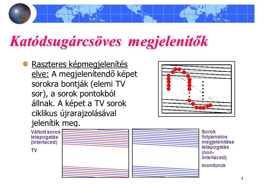 4 Katódsugárcsöves megjelenítők Raszteres képmegjelenítés elve: A megjelenítendő képet sorokra bontják (elemi TV sor), a sorok pontokból állnak. A kép