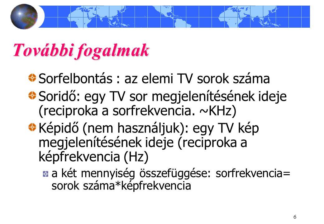 6 További fogalmak Sorfelbontás : az elemi TV sorok száma Soridő: egy TV sor megjelenítésének ideje (reciproka a sorfrekvencia. ~KHz) Képidő (nem hasz