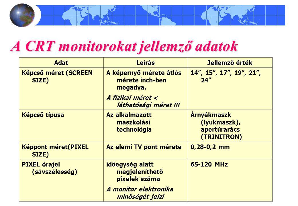 """7 A CRT monitorokat jellemző adatok AdatLeírás Jellemző érték Képcső méret (SCREEN SIZE) A képernyő mérete átlós mérete inch-ben megadva. 14"""", 15"""", 17"""