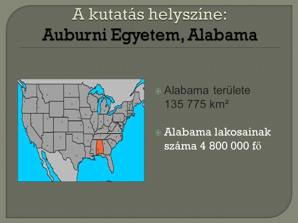  Alabama területe 135 775 km²  Alabama lakosainak száma 4 800 000 f ő