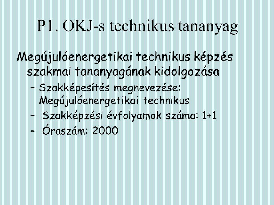 P1. OKJ-s technikus tananyag Megújulóenergetikai technikus képzés szakmai tananyagának kidolgozása –Szakképesítés megnevezése: Megújulóenergetikai tec