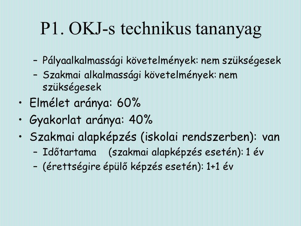 P1. OKJ-s technikus tananyag –Pályaalkalmassági követelmények: nem szükségesek –Szakmai alkalmassági követelmények: nem szükségesek Elmélet aránya: 60