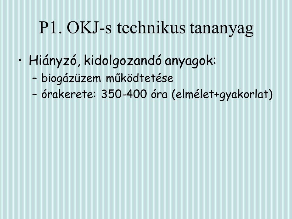 P1. OKJ-s technikus tananyag Hiányzó, kidolgozandó anyagok: –biogázüzem működtetése –órakerete: 350-400 óra (elmélet+gyakorlat)