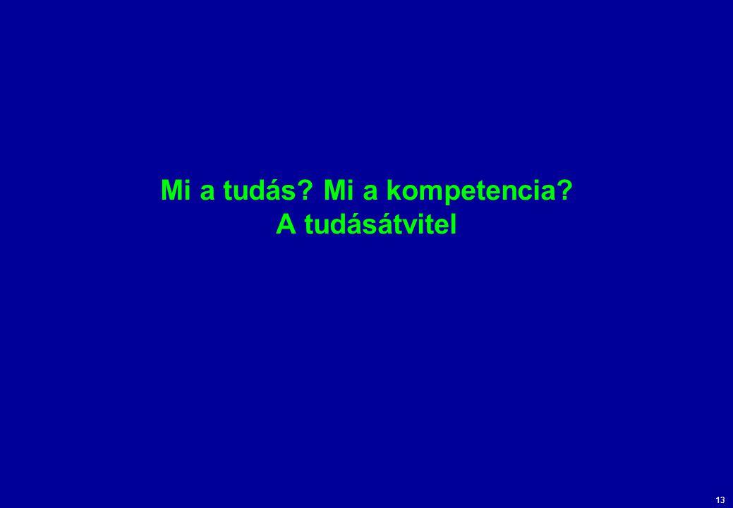 13 Mi a tudás? Mi a kompetencia? A tudásátvitel