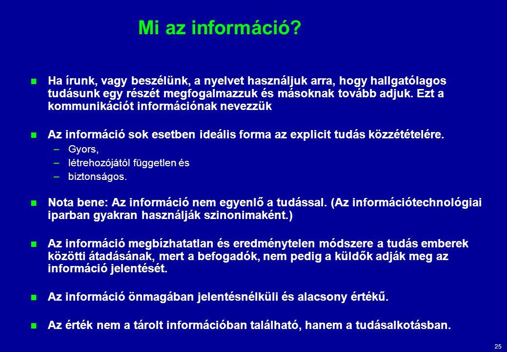 25 Mi az információ? Ha írunk, vagy beszélünk, a nyelvet használjuk arra, hogy hallgatólagos tudásunk egy részét megfogalmazzuk és másoknak tovább adj