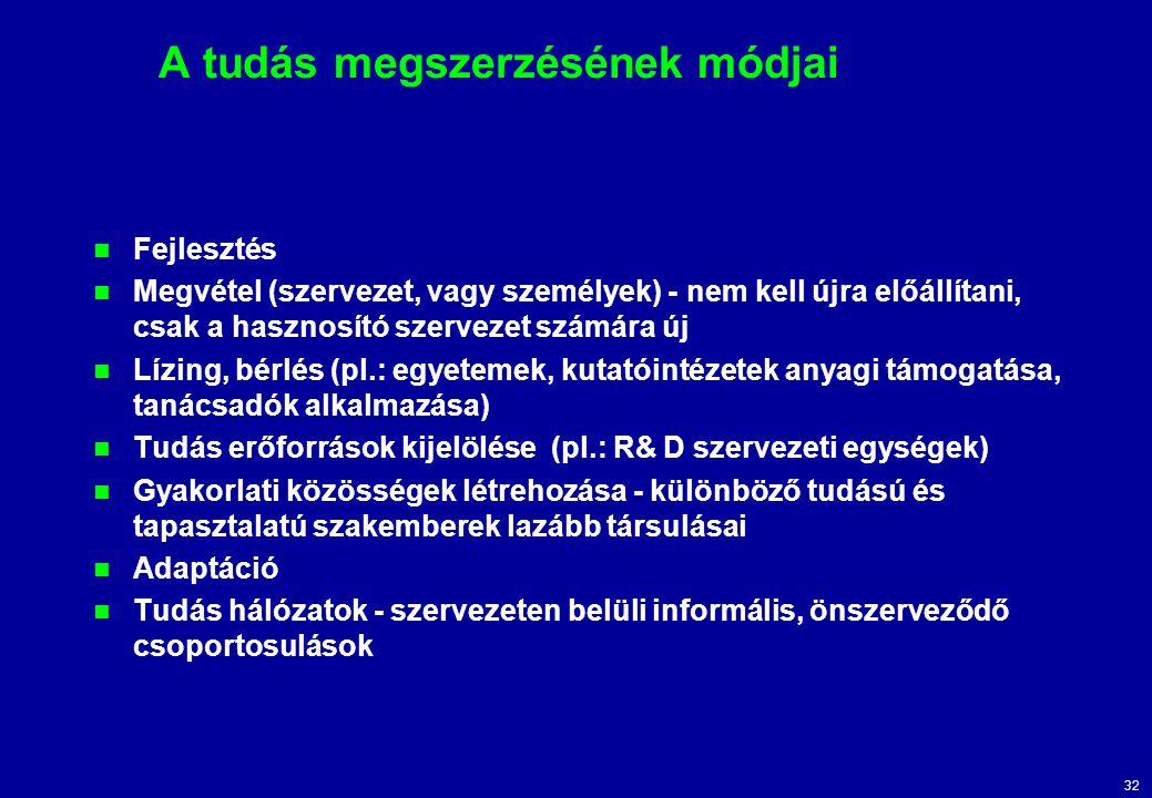 32 A tudás megszerzésének módjai Fejlesztés Megvétel (szervezet, vagy személyek) - nem kell újra előállítani, csak a hasznosító szervezet számára új L