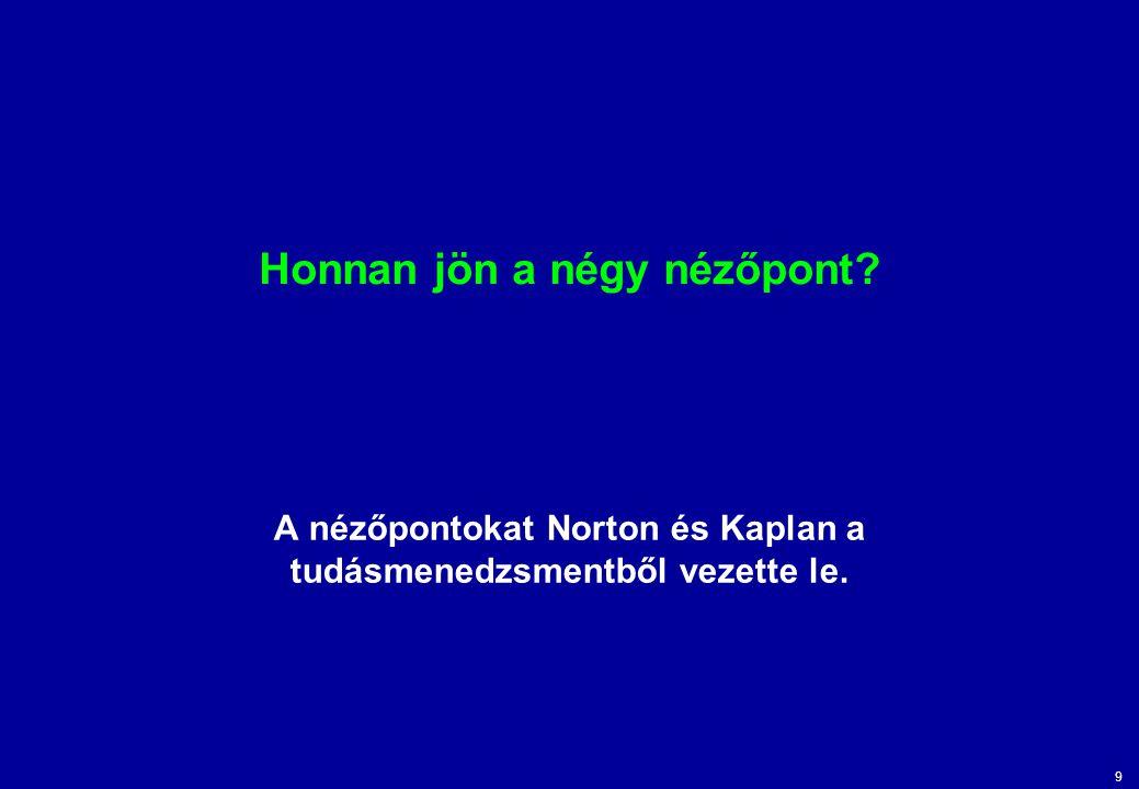 9 Honnan jön a négy nézőpont? A nézőpontokat Norton és Kaplan a tudásmenedzsmentből vezette le.