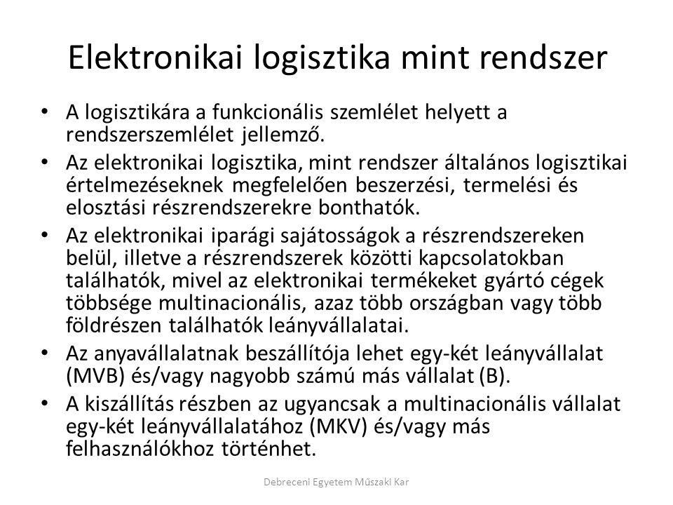 Elektronikai logisztika mint rendszer A logisztikára a funkcionális szemlélet helyett a rendszerszemlélet jellemző. Az elektronikai logisztika, mint r