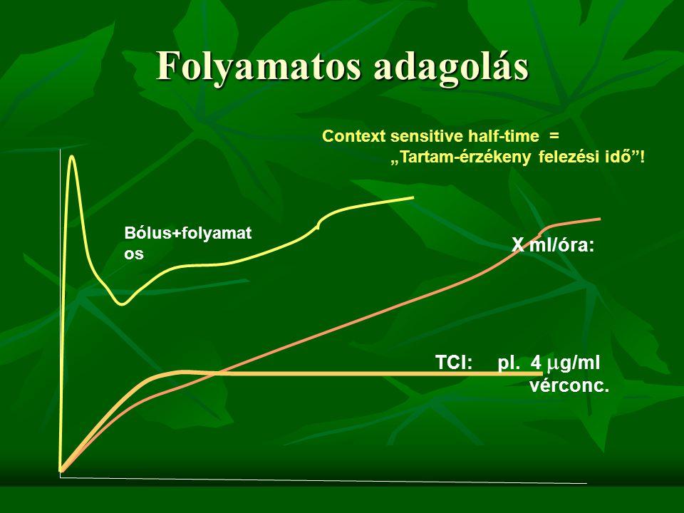 IV bólusban való adagolás hatásos szint concentráció Első dózisMásodik dózis