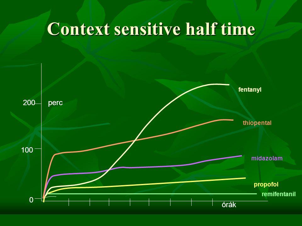 """Folyamatos adagolás X ml/óra: TCI: pl. 4  g/ml vérconc. Context sensitive half-time = """"Tartam-érzékeny felezési idő""""! Bólus+folyamat os"""