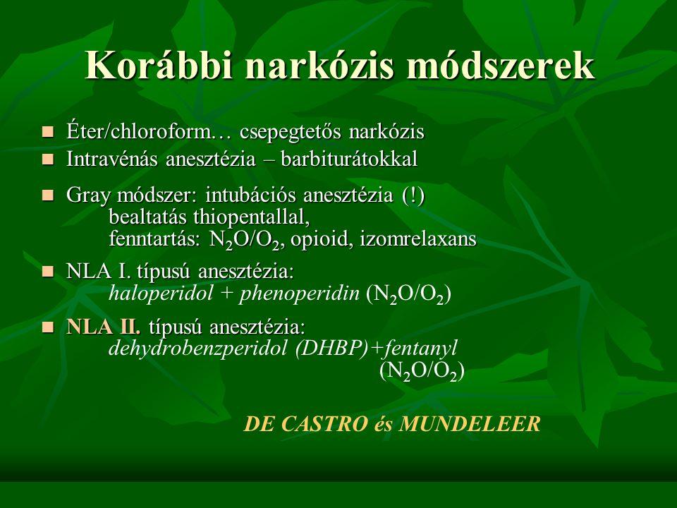 A narkózis indukciója   A beteg gyógyszeres előkészítése (coindukció)   pl. Fentanyl + Midazolam (Korábban : Fentanyl + DHBP – ld.NLA )   Intrav