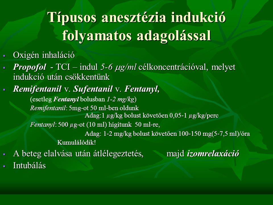 Típusos anesztézia indukció koindukciós módszerrel IV Midazolam () 0,1-(0,2) mg/kg IV Midazolam (Dormicum) 0,1-(0,2) mg/kg IV Fentanyl IV Fentanyl 1-1,5  g/kg Oxigén belélegeztetés IV bealtatószer a pillareflex eltűnéséig (Thiopenthal v.