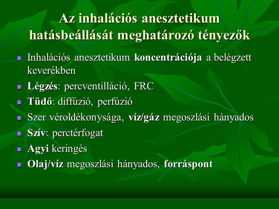 Inhalációs anesztézia Az inhalációs anesztetikum gáz (N 2 O) vagy gőz halmazállapotú, utóbbiak a párolgó inhalációs anesztetikumok: Az inhalációs anesztetikum gáz (N 2 O) vagy gőz halmazállapotú, utóbbiak a párolgó inhalációs anesztetikumok: Halothan, Enfluran, Isofluran, Sevofluran, Desfluran A belégzett gázkeverék a tüdő alveolusaiba jut, s a koncentráció grádiensnek megfelelően innen a capillárisok veszik fel, majd a keringéssel jut a bal szívfélen át az agyba.