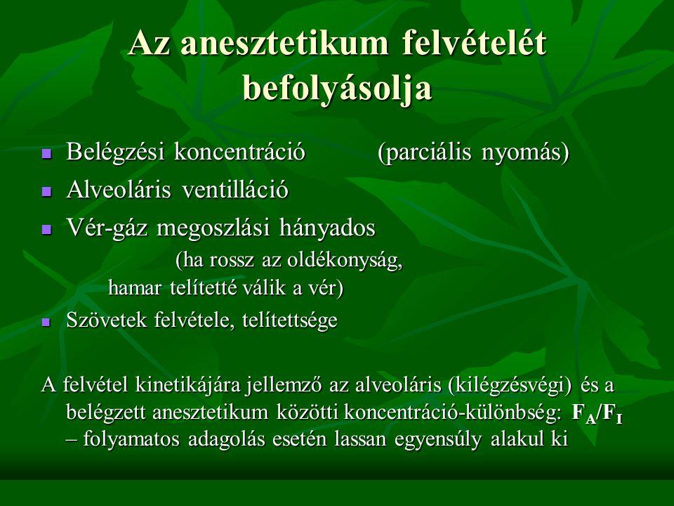 Néhány fontos jellemző  Vér/gáz megoszlási hányados: Halothan:2,4 Isofluran 1,4 Sevofluran 0,6 Desfluran 0,4  MAC= Minimális Alveolaris Concentratio Az inhalációs anesztetikumnak az az alveoláris koncentrációja, amelynél a vizsgált betegek fele nem érzékeli a bőrmetszés okozta fájdalmat.