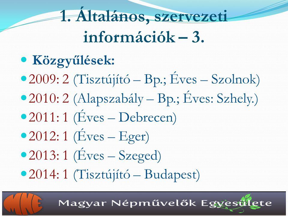 1.Általános, szervezeti információk – 4.