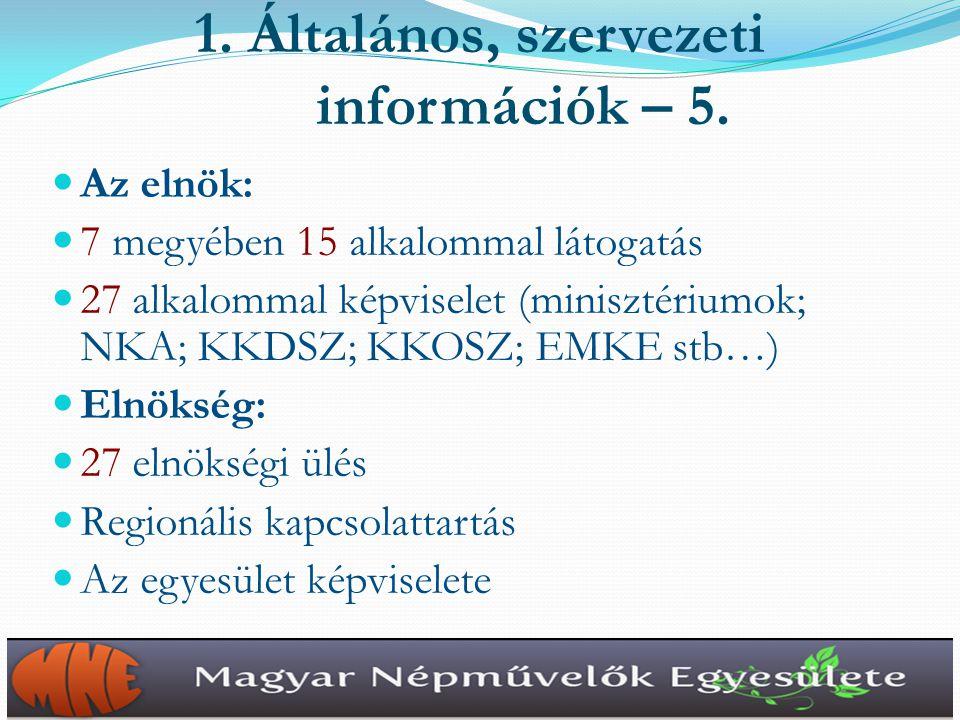 1.Általános, szervezeti információk – 6.